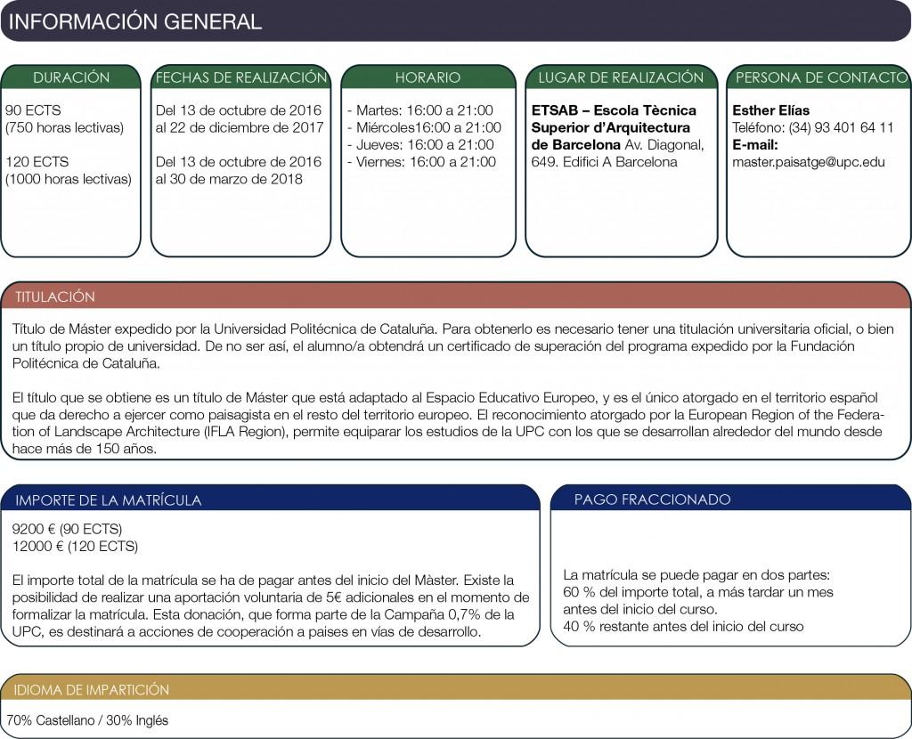 informacion-basica-home-web-map-espanol